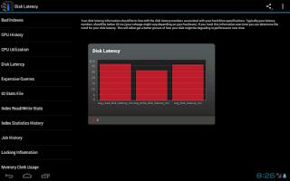 Screenshot of SQL Server Dashboard