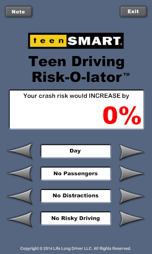 Teen Driving Risk-O-lator