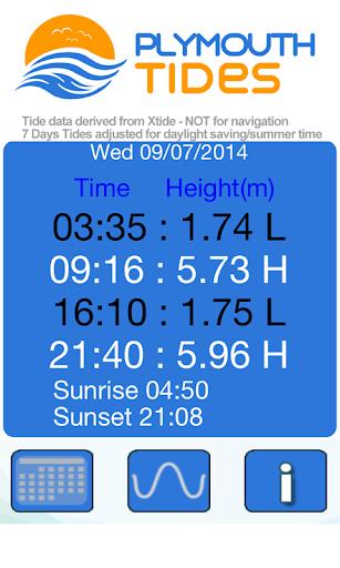 【免費運動App】Plymouth Tides 2014-APP點子
