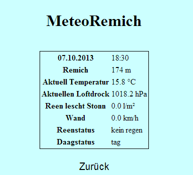 Meteo Remich- screenshot