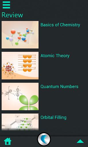 Chemistry by WAGmob