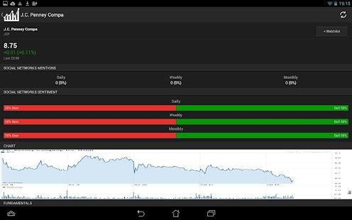 optionshandel mit australien tägliche trading signale
