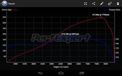 PerfExpert - Dyno & Timed Run v1.6.6ps