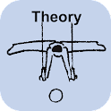CoP Theory Study MAG icon