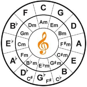 Musician Friend Chord Detector 1 3 Apk, Free Music & Audio