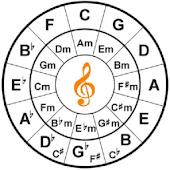 Musician Friend Chord Detector