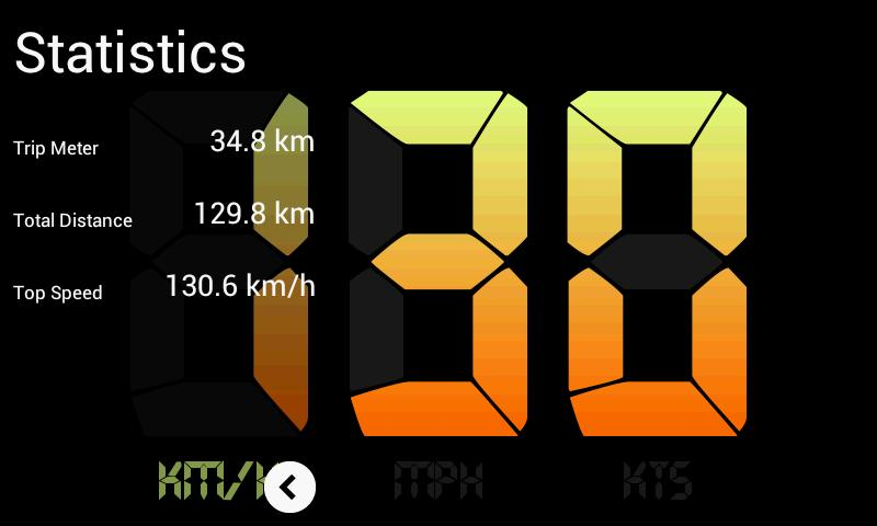 HUD Speedometer - screenshot