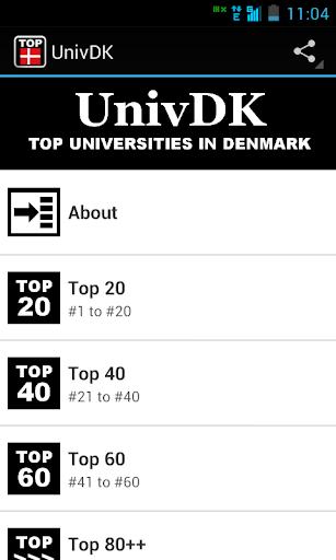 UnivDK: Top 90 in Denmark