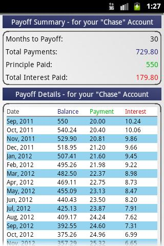 Credit Card Payoff Calculator  Android Apps On Google Play