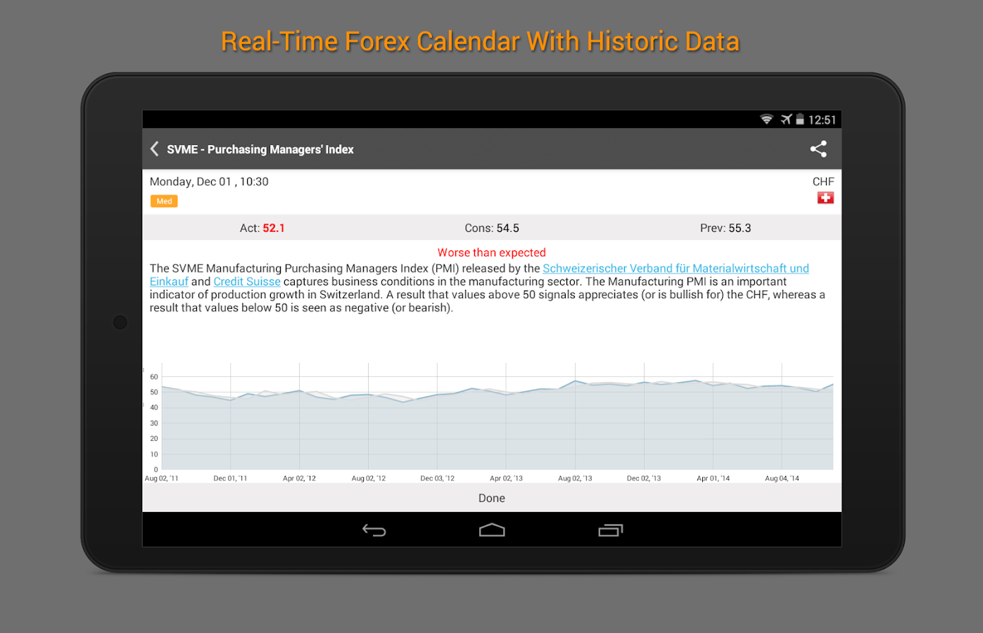 Forex calendar application