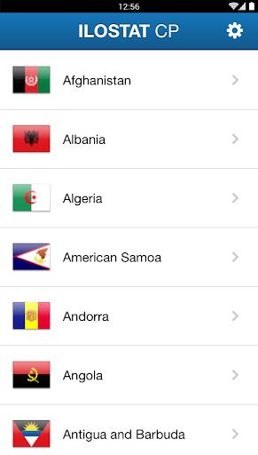 ILOSTAT Country Profiles