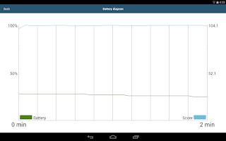 Screenshot of GFXBench GL Benchmark 3.0