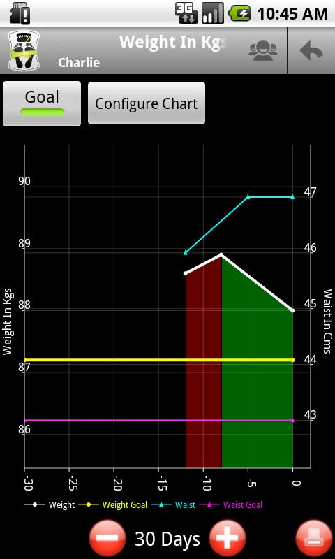 Body & Weight Monitor- screenshot