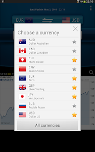 Easy Currency Converter Pro v2.0.2