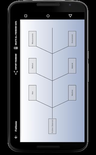 【免費生產應用App】AFSO21-APP點子