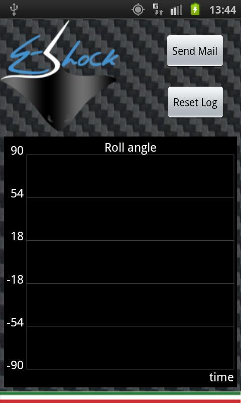DroidLean LITE- screenshot