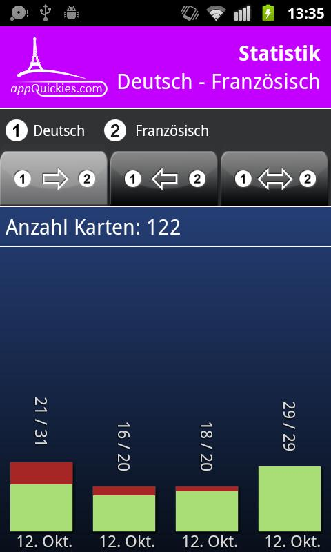 FRANZÖSISCH Must Knows GW- screenshot