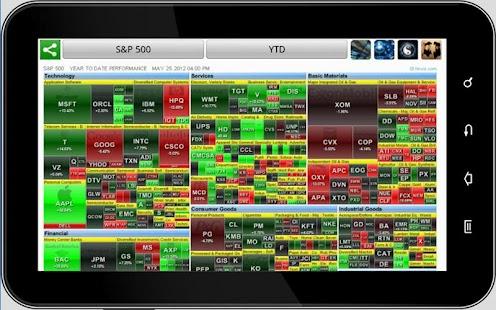 Stock Market HeatMap