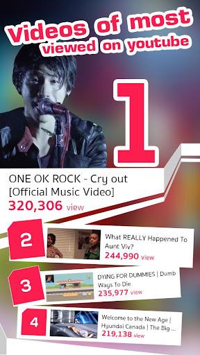 youRank - top videos ranking