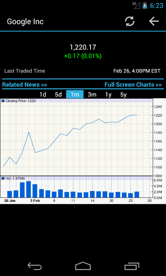 US Stock Market- screenshot