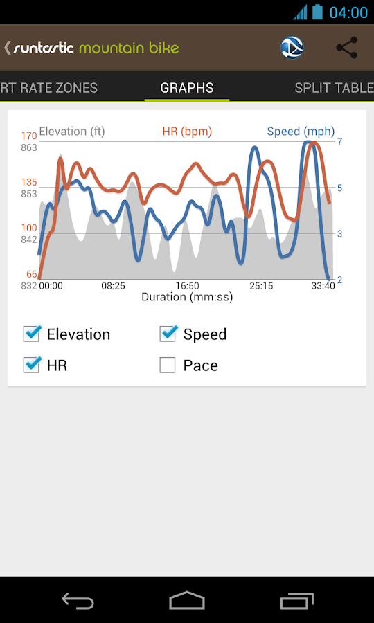 Runtastic Mountain Bike PRO - screenshot