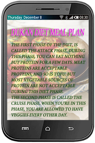 Dukan Diet Meal Plan