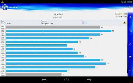 玩免費天氣APP|下載DailyWeather app不用錢|硬是要APP