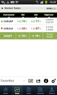 Free forex trading app for blackberry
