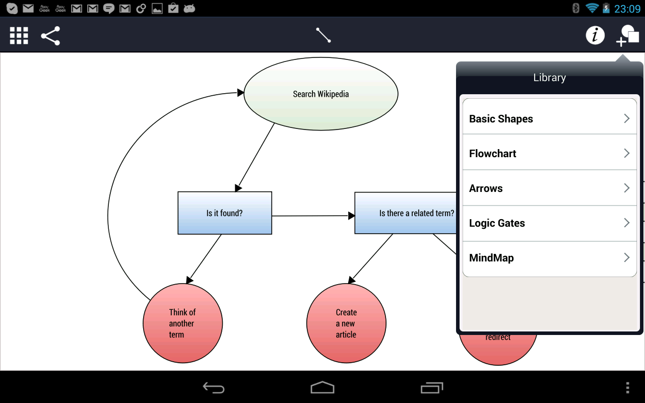 Oqto diagram android apps on google play oqto diagram screenshot pooptronica Image collections