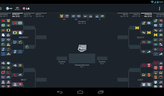 NCAA March Madness Live Screenshot 29