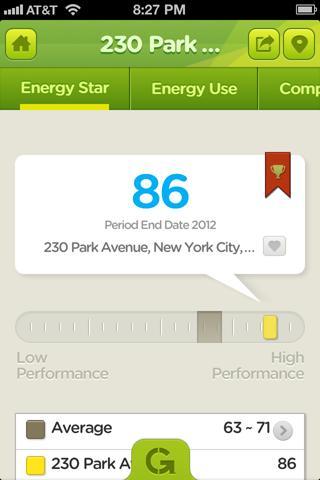 CodeGreen Energy App