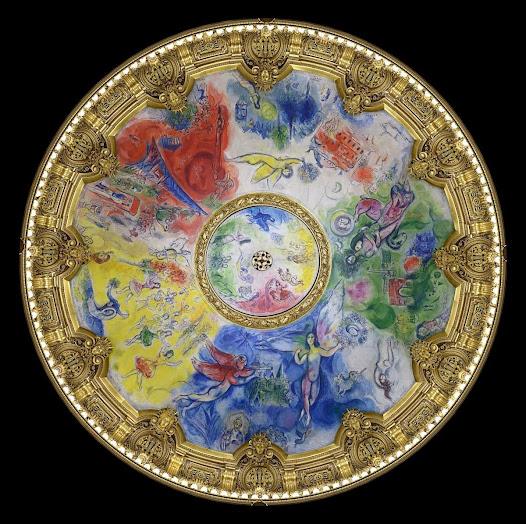 le plafond de marc chagall pour l op 233 ra de marc chagall cultural institute