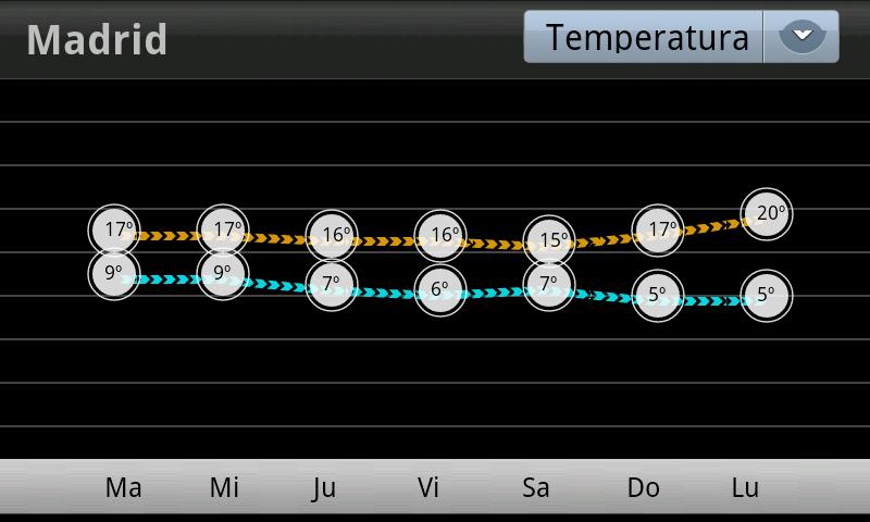 El Tiempo en RTVE.es- screenshot