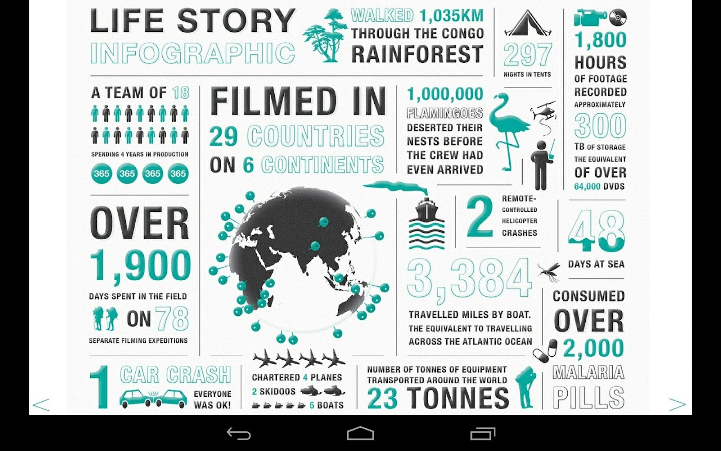 bbc life story android apps on google play bbc life story screenshot