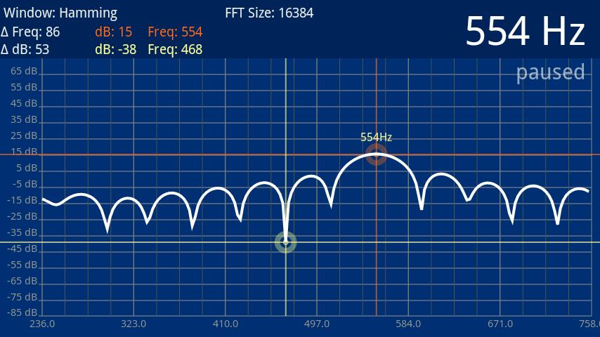 Speedy Spectrum Analyzer – Screenshot