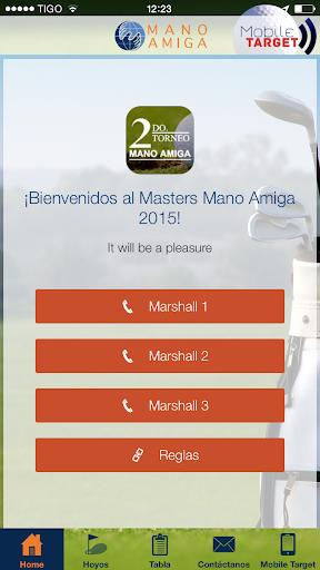 Masters 2015