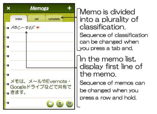 無料生产应用AppのHandwriting Note|記事Game