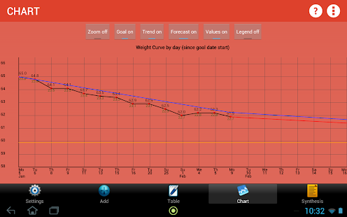 Weigh-In Deluxe Weight Tracker - screenshot thumbnail
