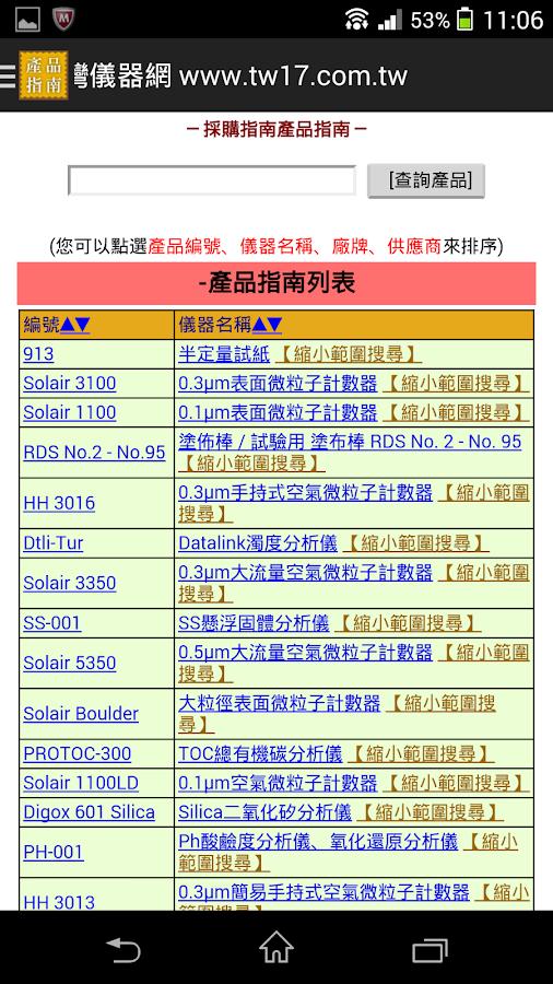 Tw17台灣<a href=http://www.tw17.com.tw><font color='#FF0000'><u>儀器</u></font></a>網 instrument - screenshot