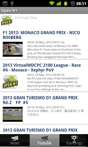 Screenshots for Open Ф1 2014