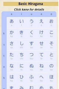 Kana Hiragana Katakana