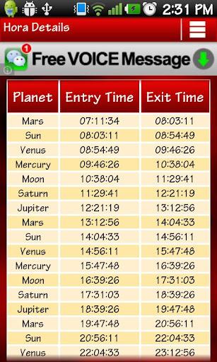 Hora Muhurat - Astrology