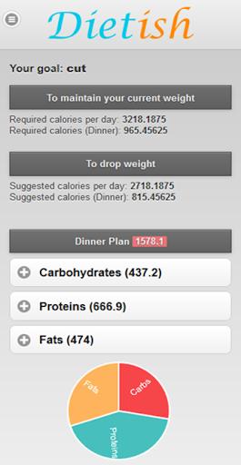 健康必備APP下載|Dietish Weight Loss Recipes 好玩app不花錢|綠色工廠好玩App