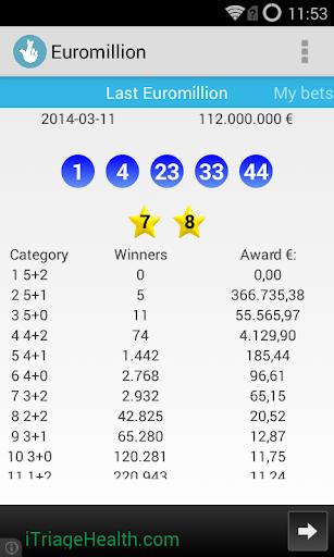 Euromillion +