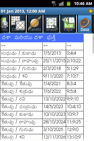 Free telugu match making astrology