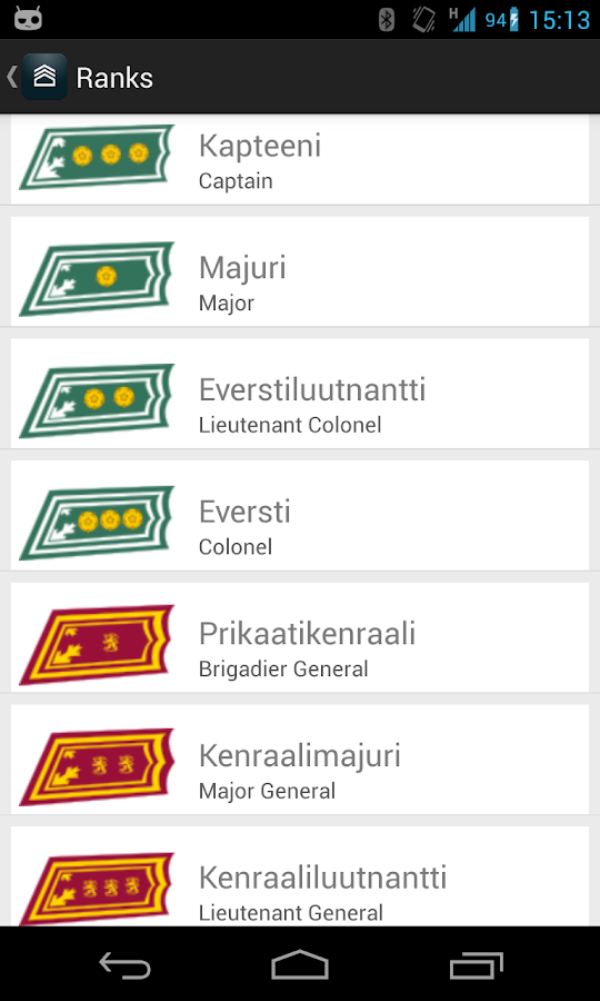 Global Military Ranks (OLD) - screenshot