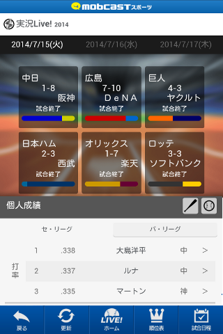日本シリーズ プロ野球速報 実況Live!【無料】