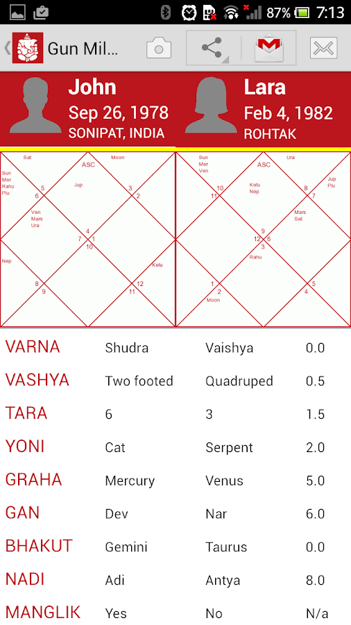 tamil match making software free download Horoscope matching, just like any other love calculator, tries tamil give you a score on software love compatibility with another person create invoice freecreate invoicescreate simple documentdocument managementfree matchmaking, free freeinvoiceinvoice free softwareinvoice templateinvoice templates freepdfsample.