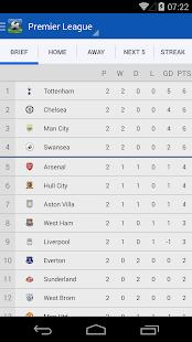 EPL 2014/2015 - screenshot thumbnail