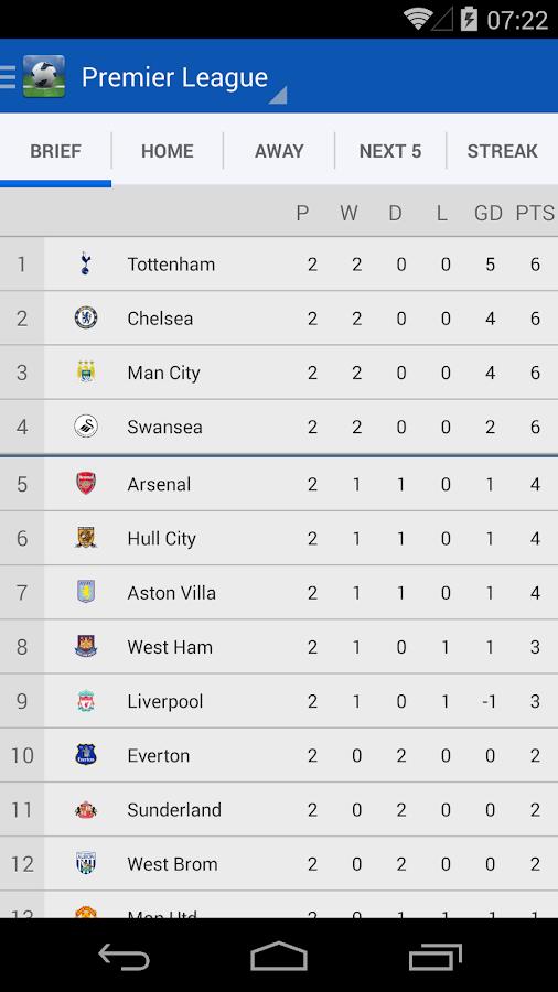EPL 2014/2015 - screenshot